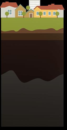 геологически изыскания